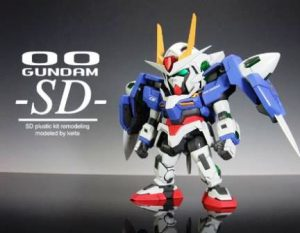 harga gundam super deformed
